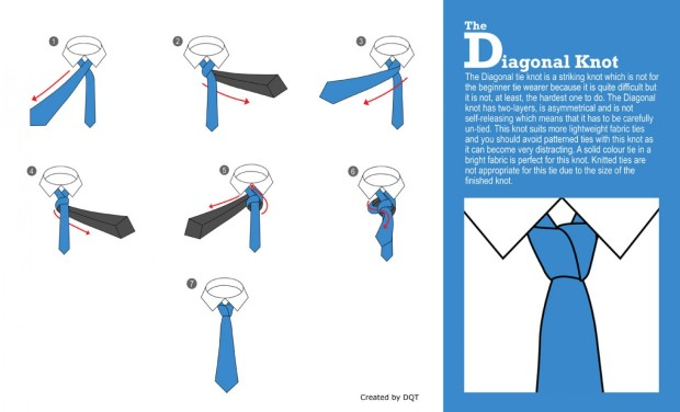Diagram Diagonal Knot